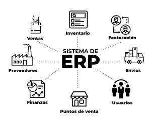 erp contable chile